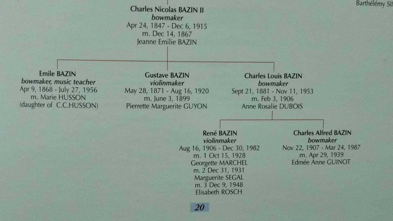 Gustave Bazin violin